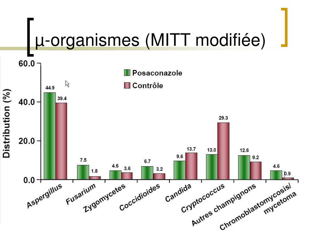 µ-organismes (MITT modifiée)