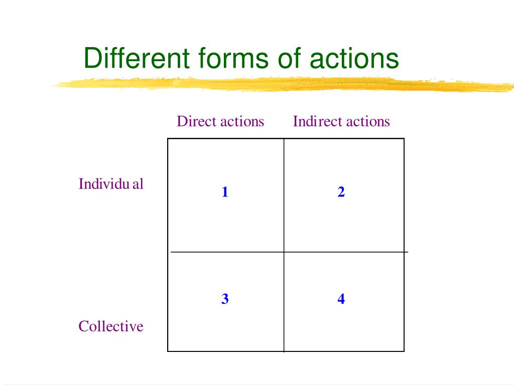 Different forms of actions