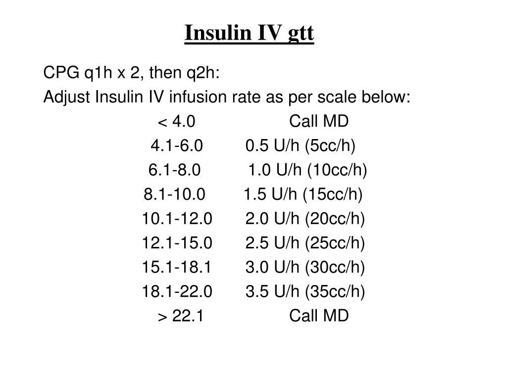 Insulin IV gtt