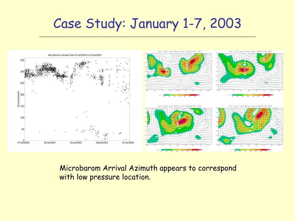 Case Study: January 1-7, 2003