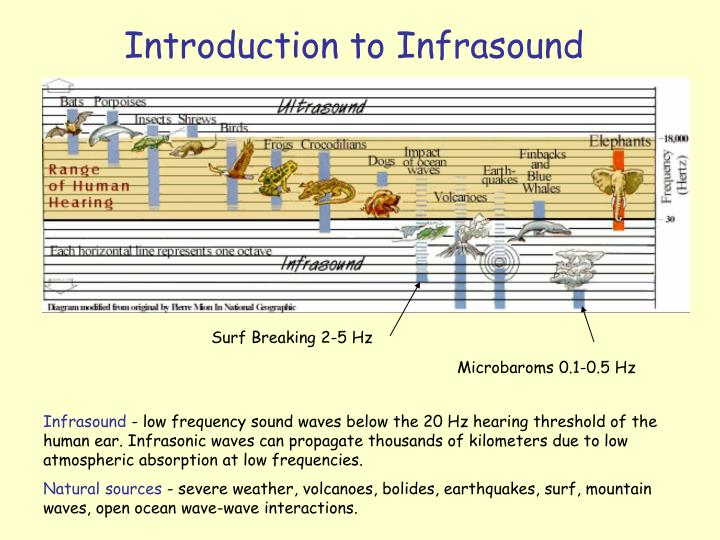 Introduction to infrasound