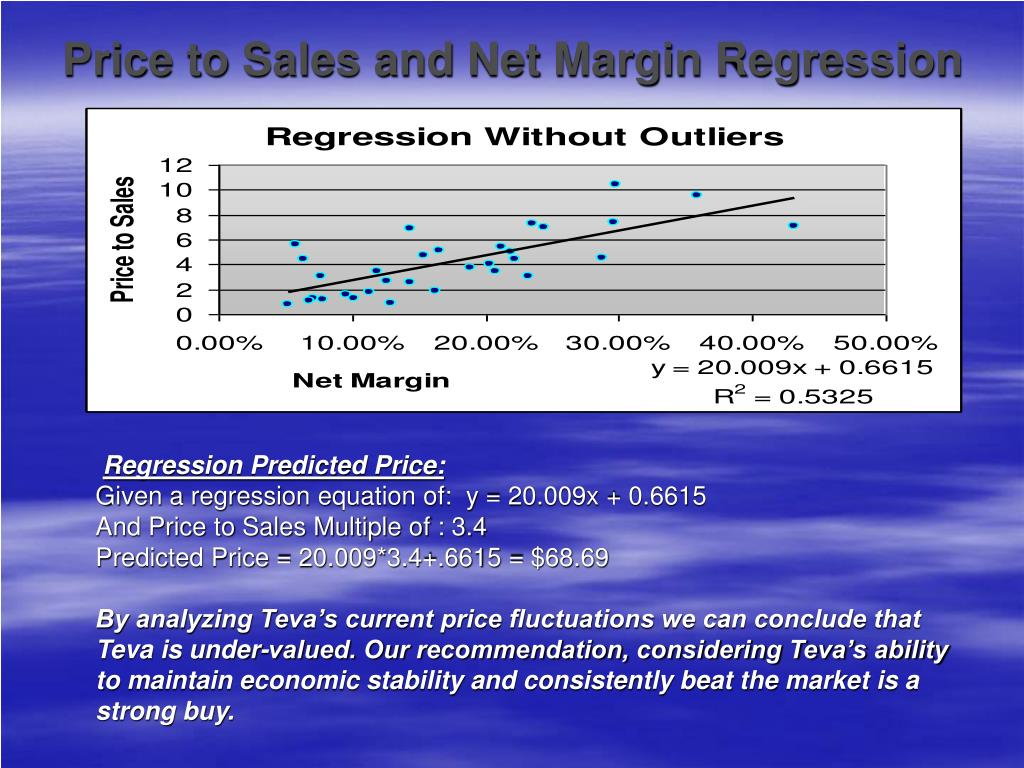Price to Sales and Net Margin Regression