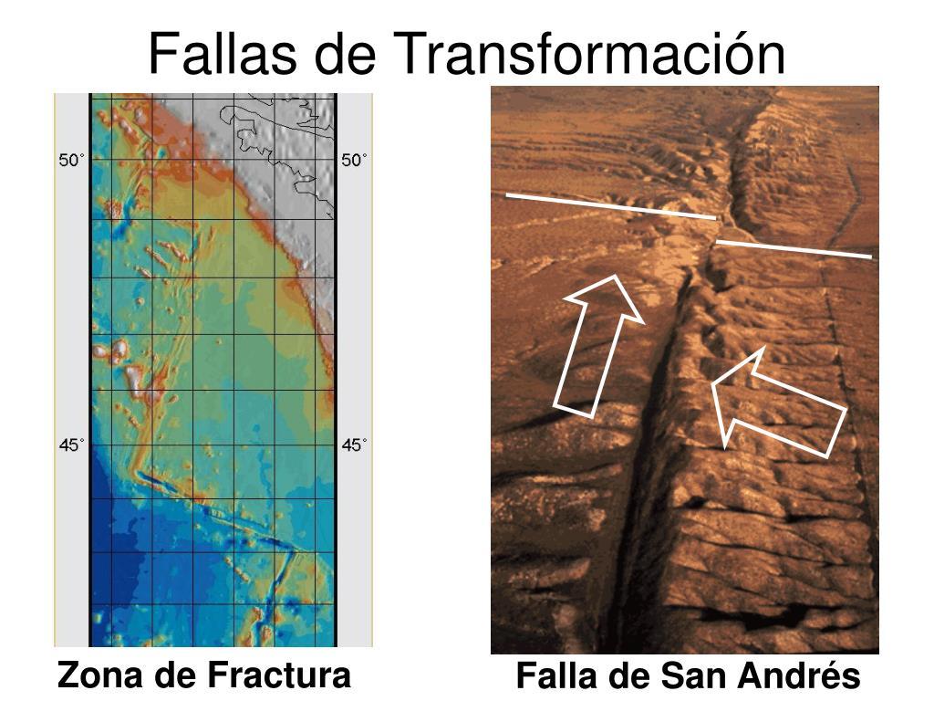 Fallas de Transformación