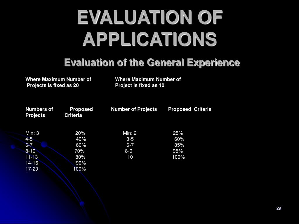 EVALUATION OF APPLICATIONS