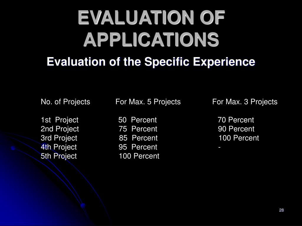 Evaluation of the Specific Experience