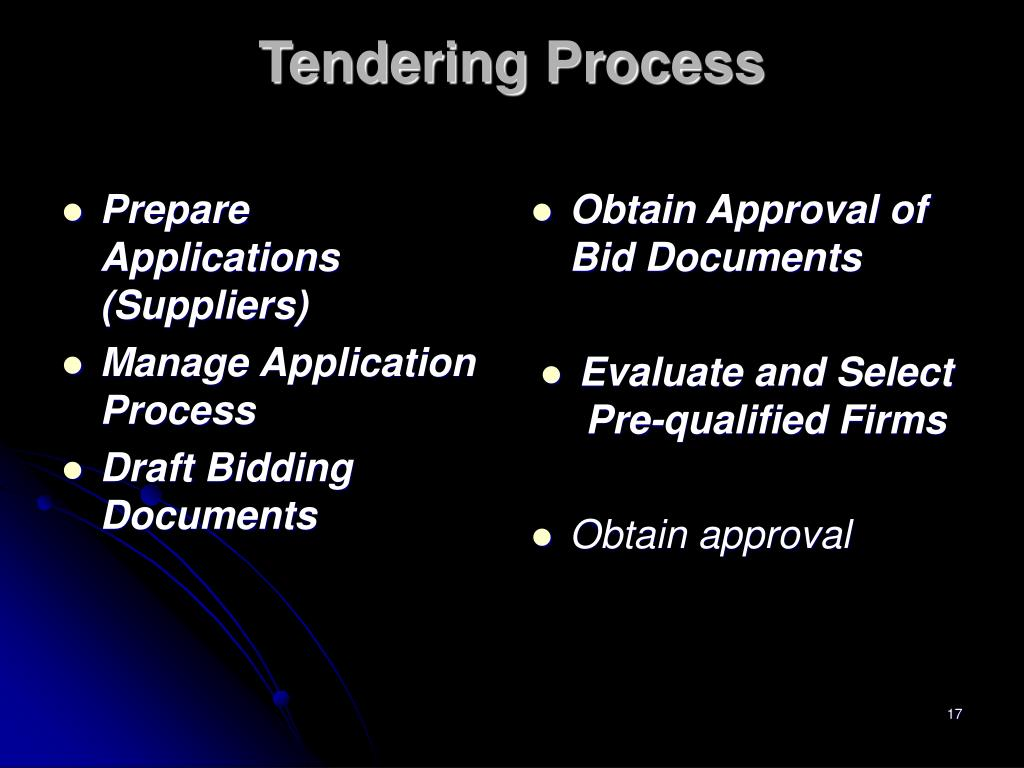 Prepare Applications (Suppliers)