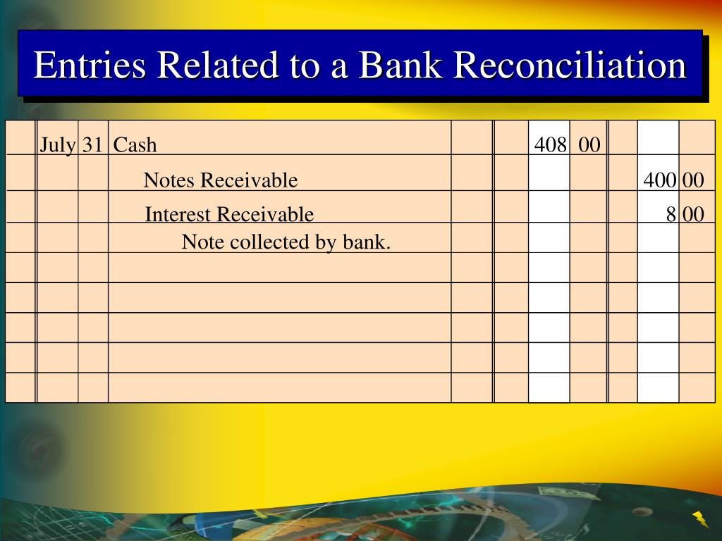 Entries Related to a Bank Reconciliation