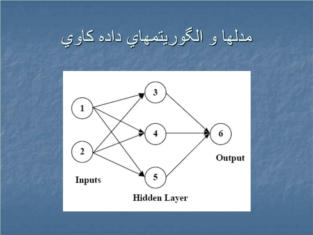 مدلها و الگوريتمهاي داده كاوي