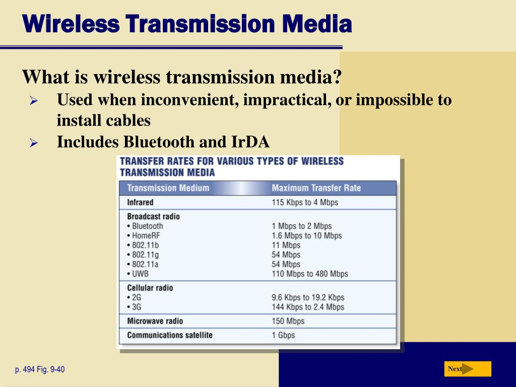 Wireless Transmission Media