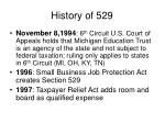 history of 529