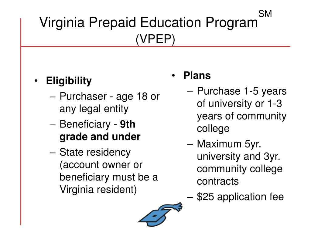 Virginia Prepaid Education Program