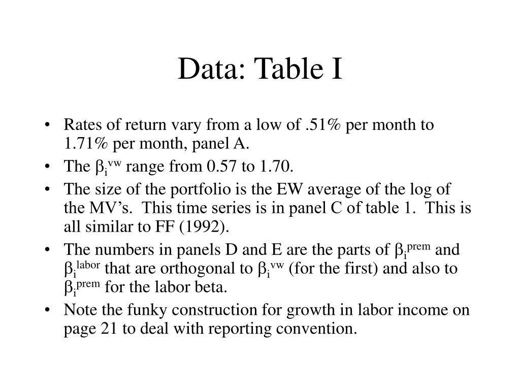 Data: Table I