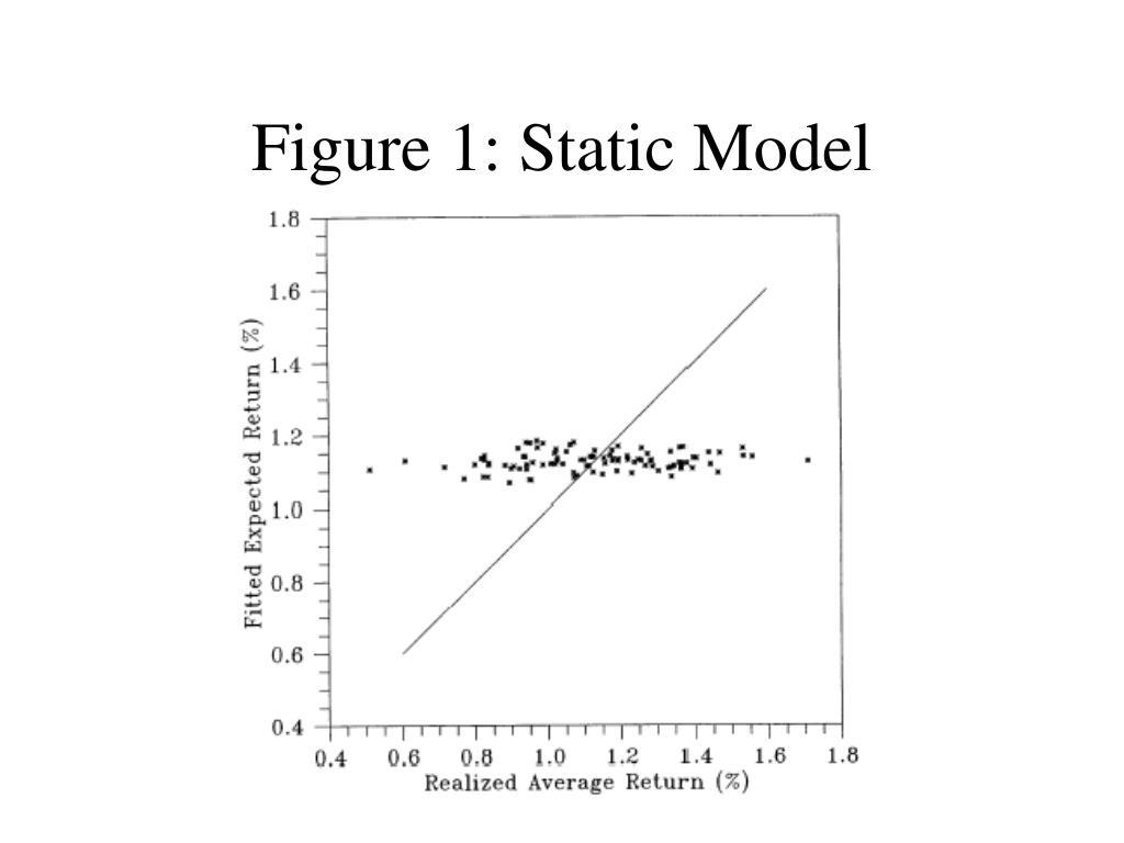 Figure 1: Static Model