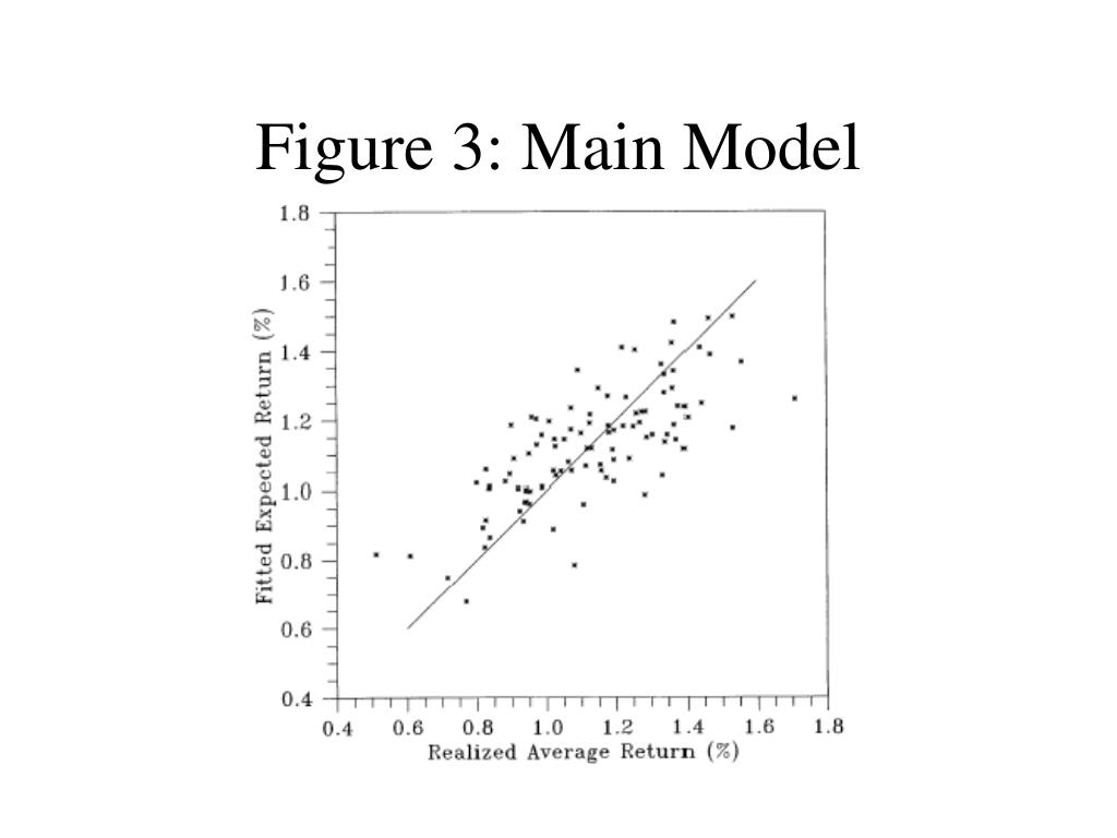 Figure 3: Main Model