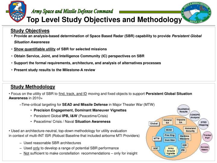 Top Level Study Objectives and Methodology