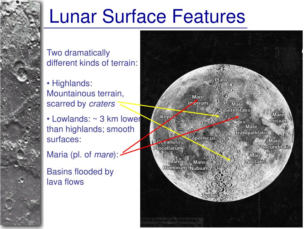 Lunar Surface Features