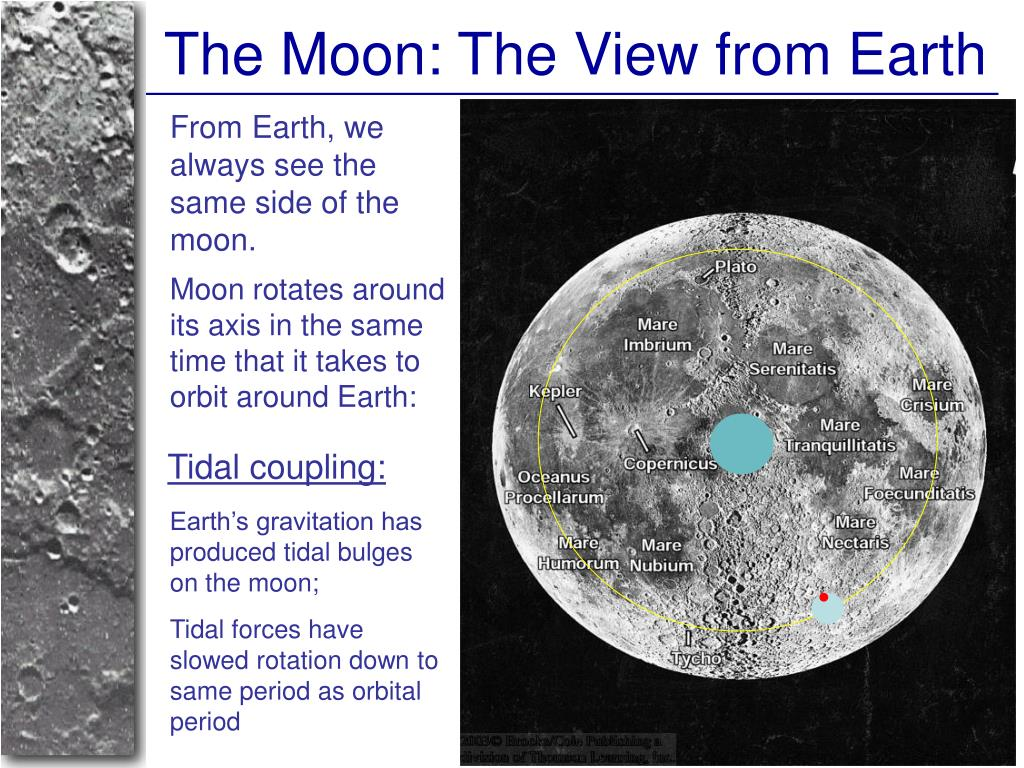 The Moon: The View from Earth