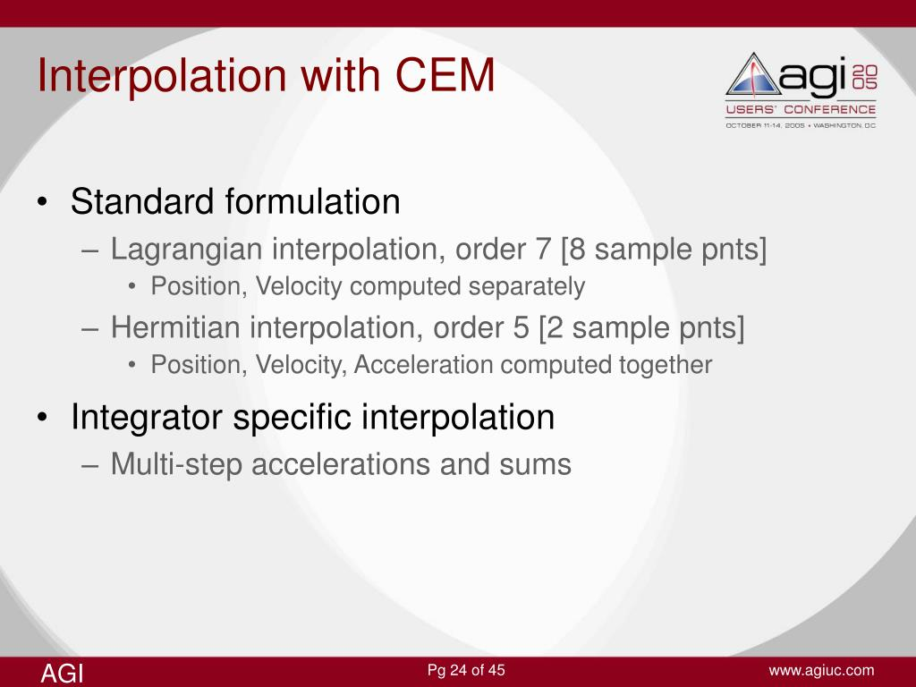 Interpolation with CEM