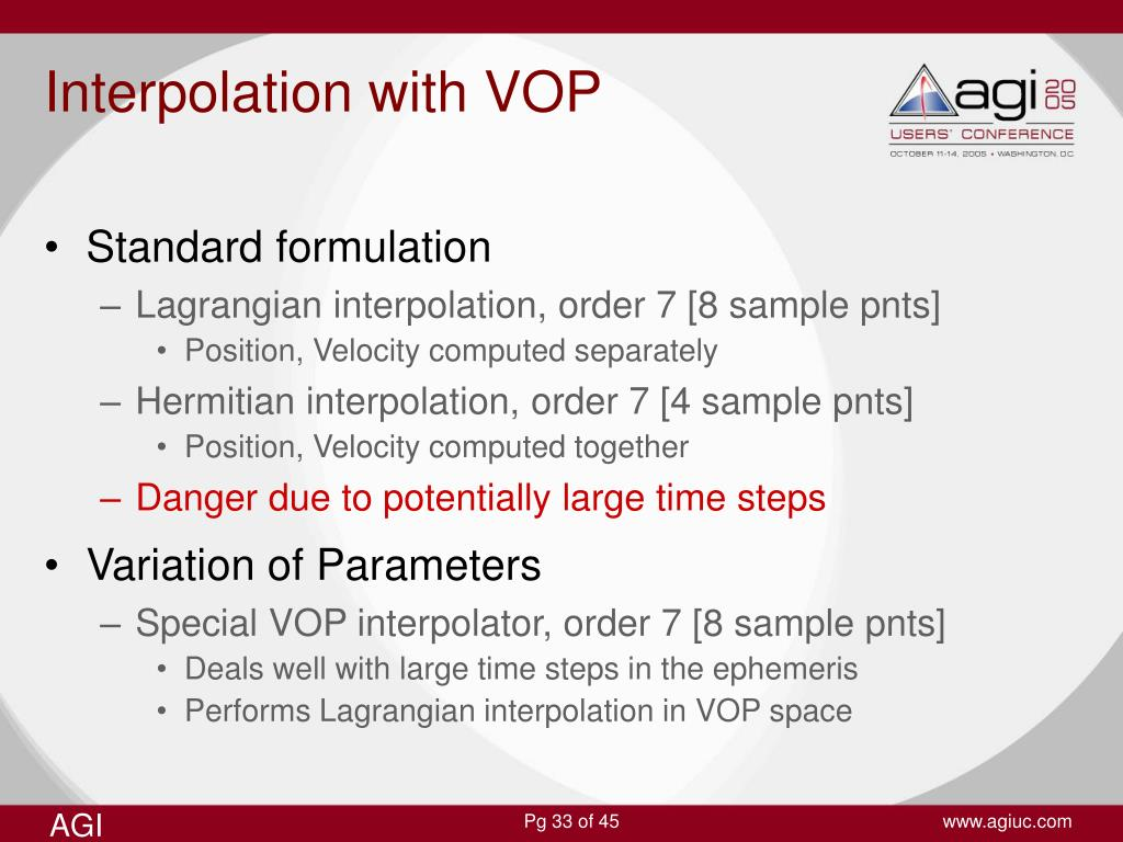 Interpolation with VOP