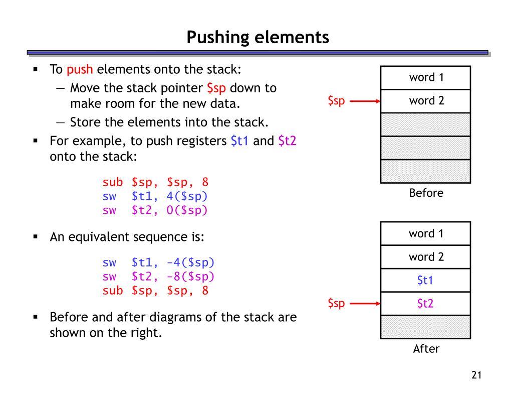Pushing elements