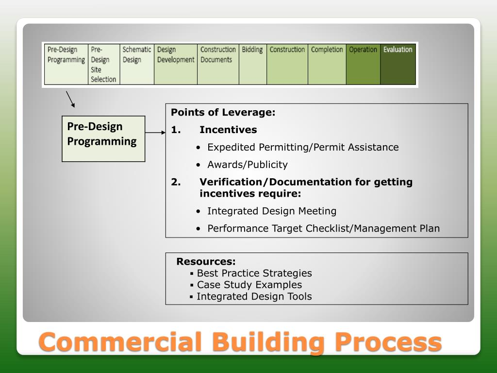 Commercial Building Process