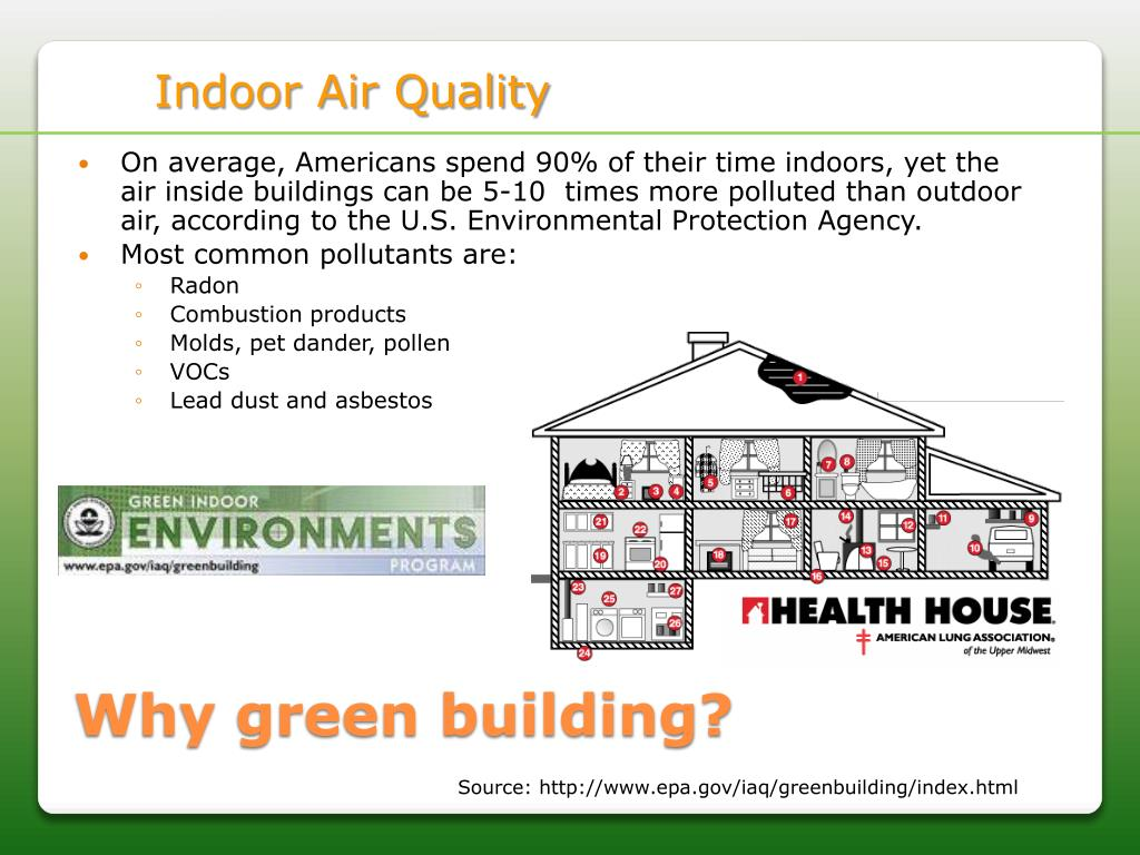 Why green building?