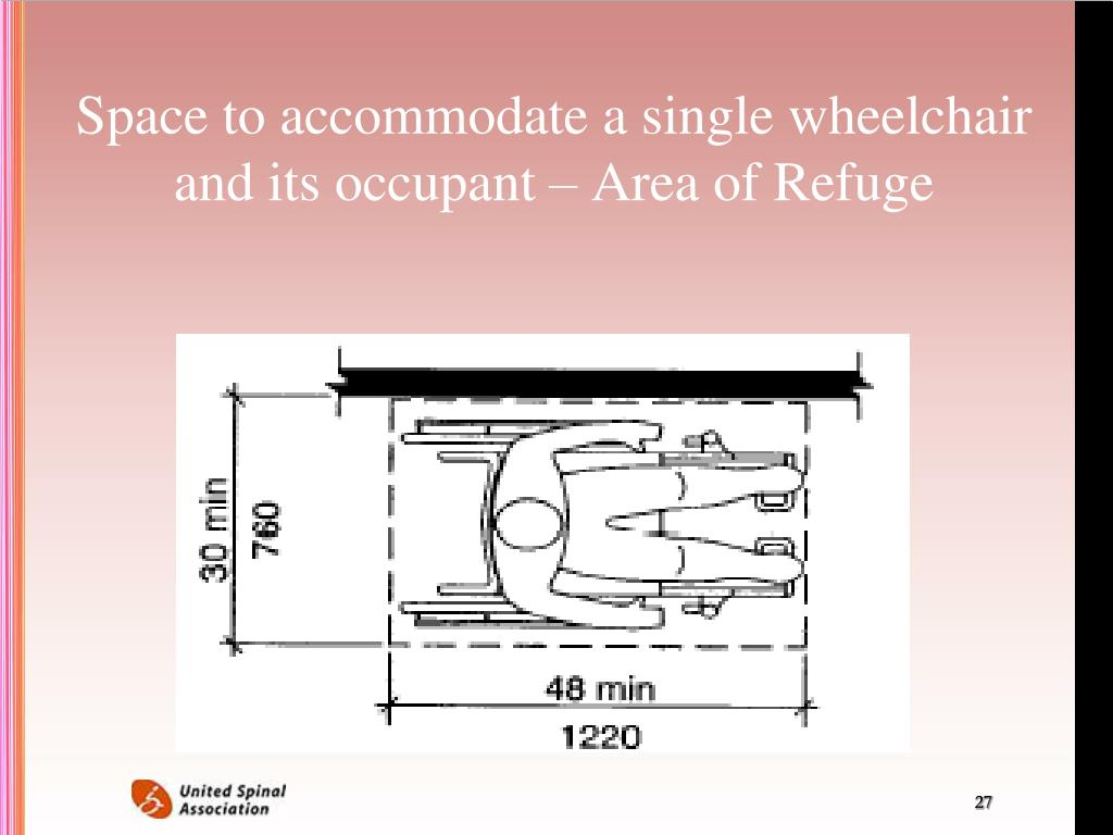 Space to accommodate a single wheelchair and its occupant – Area of Refuge