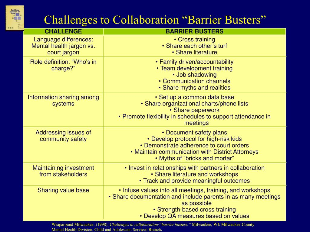 "Challenges to Collaboration ""Barrier Busters"""