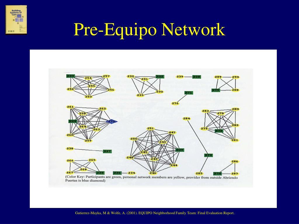 Pre-Equipo Network