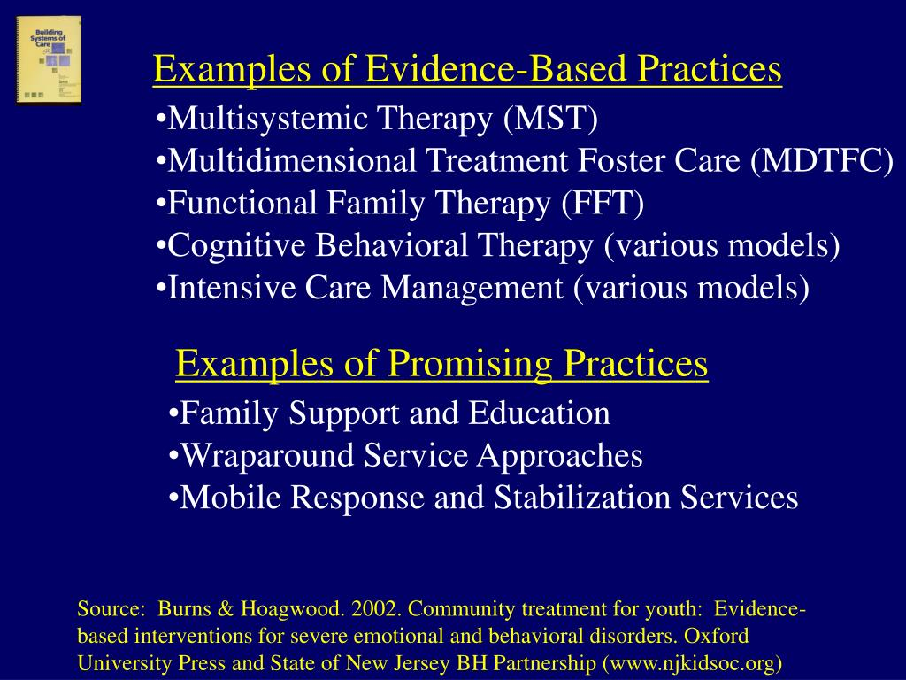 Examples of Evidence-Based Practices