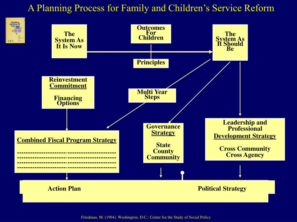 A Planning Process for Family and Children's Service Reform