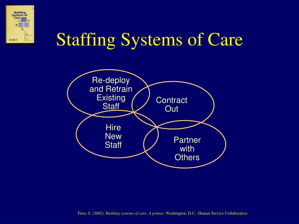 Staffing Systems of Care