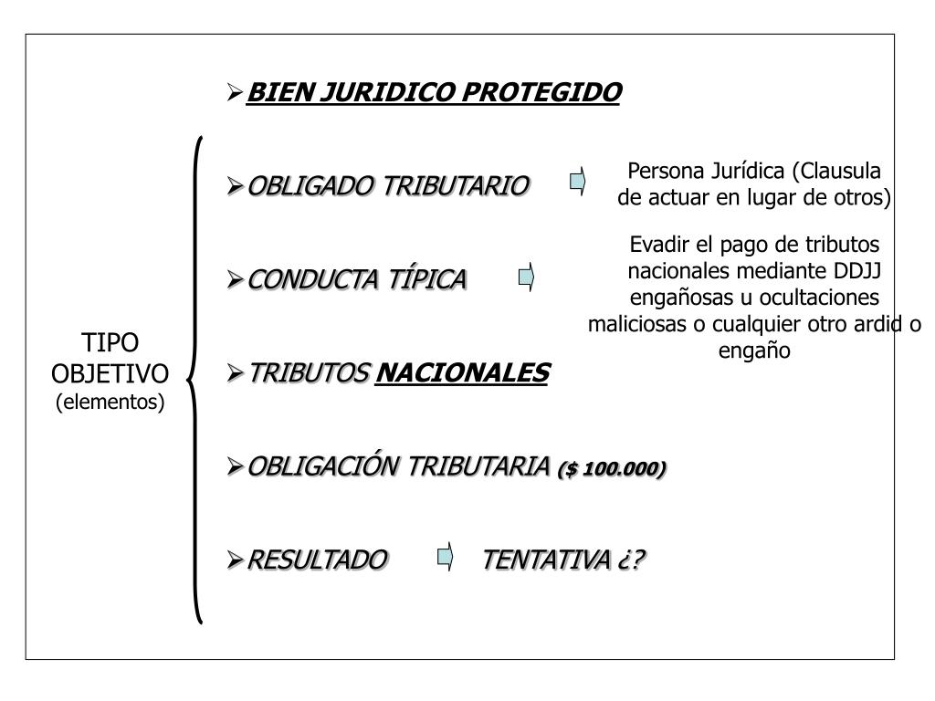 BIEN JURIDICO PROTEGIDO