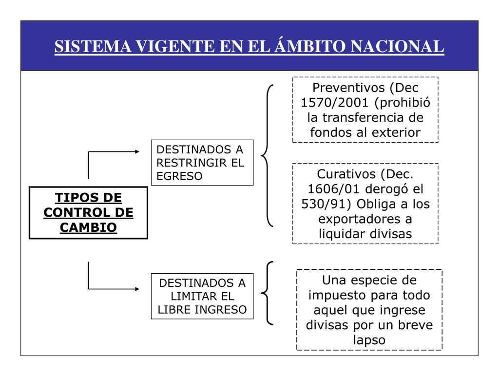 SISTEMA VIGENTE EN EL ÁMBITO NACIONAL