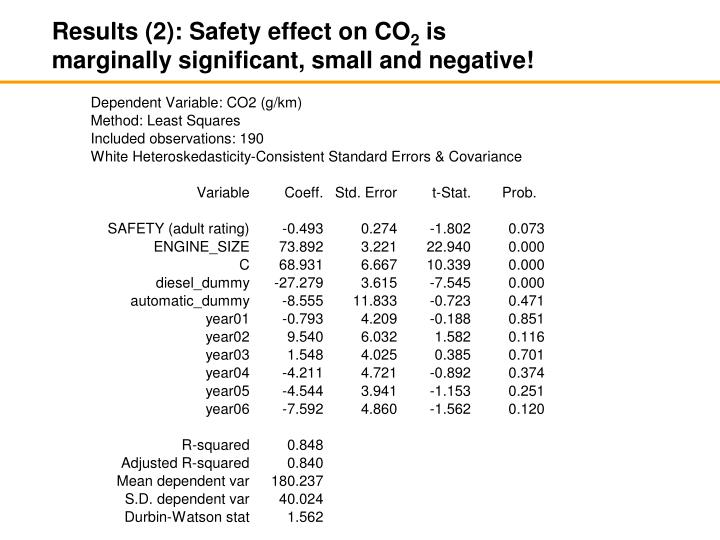 Results (2): Safety effect on CO