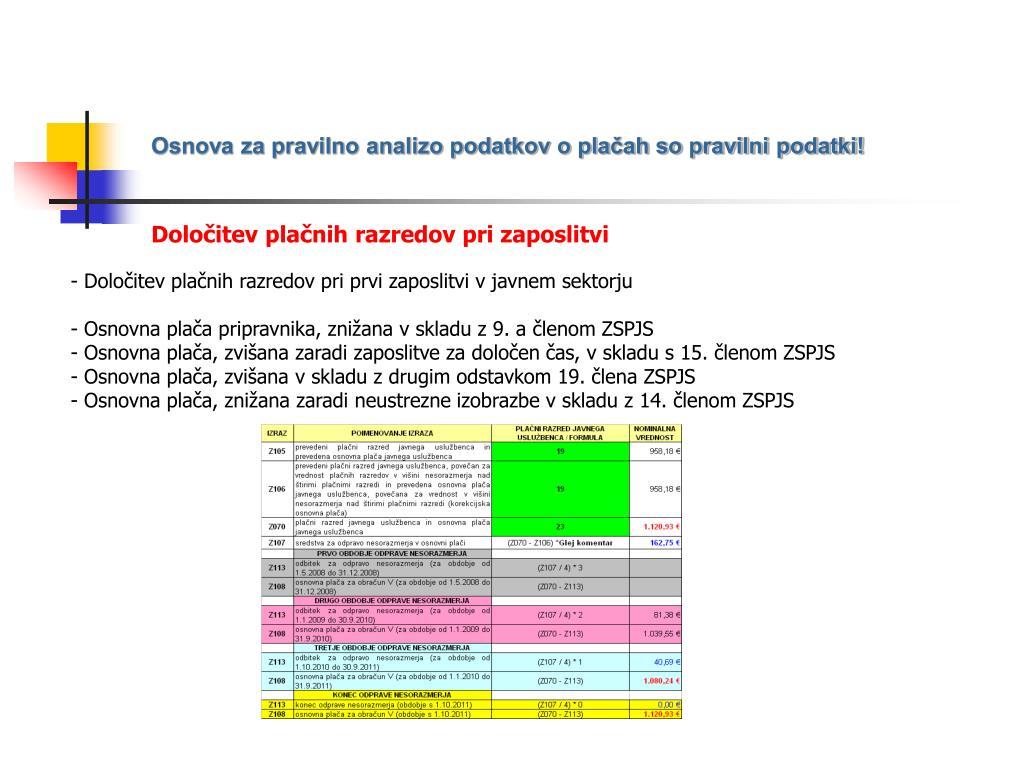 Osnova za pravilno analizo podatkov o plačah so pravilni podatki!