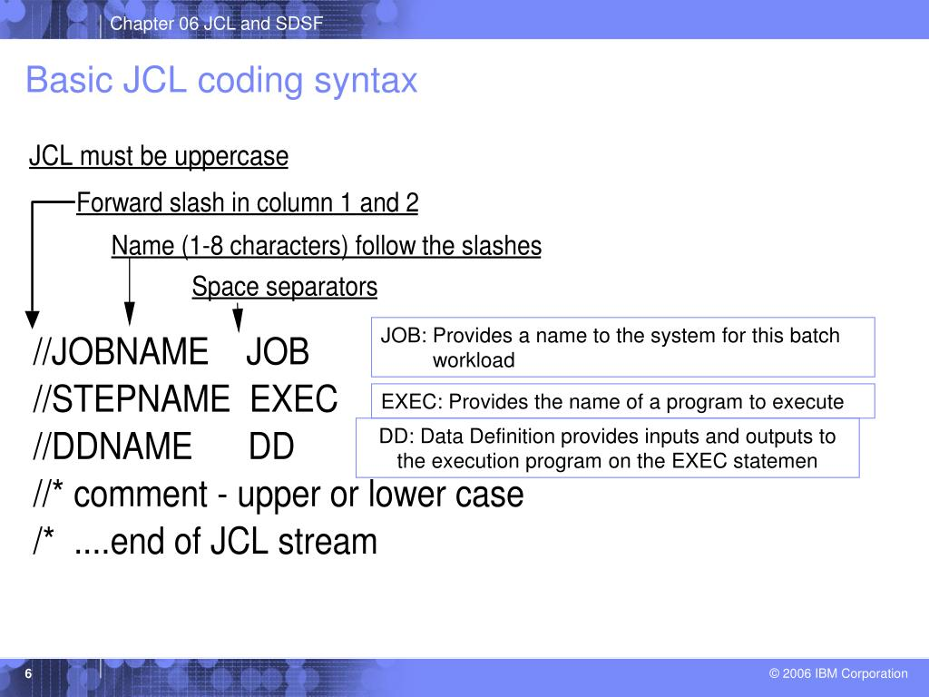 Basic JCL coding syntax