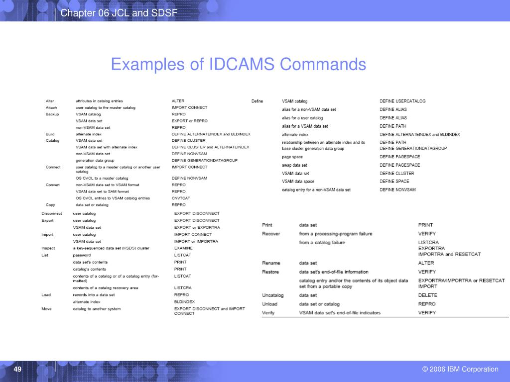 Examples of IDCAMS Commands