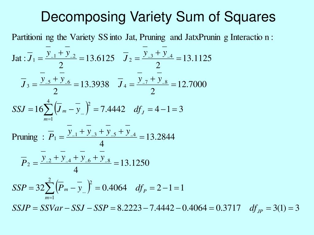 Decomposing Variety Sum of Squares