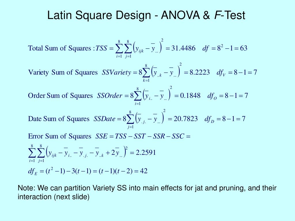 Latin Square Design - ANOVA &