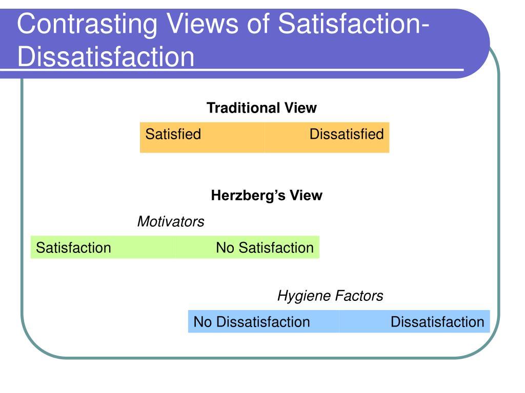 Contrasting Views of Satisfaction-Dissatisfaction