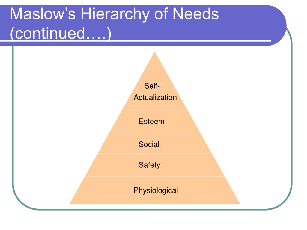 Maslow's Hierarchy of Needs (continued….)