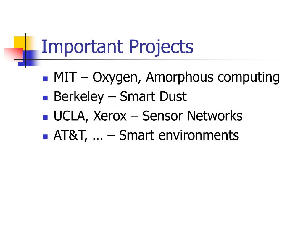 Important Projects