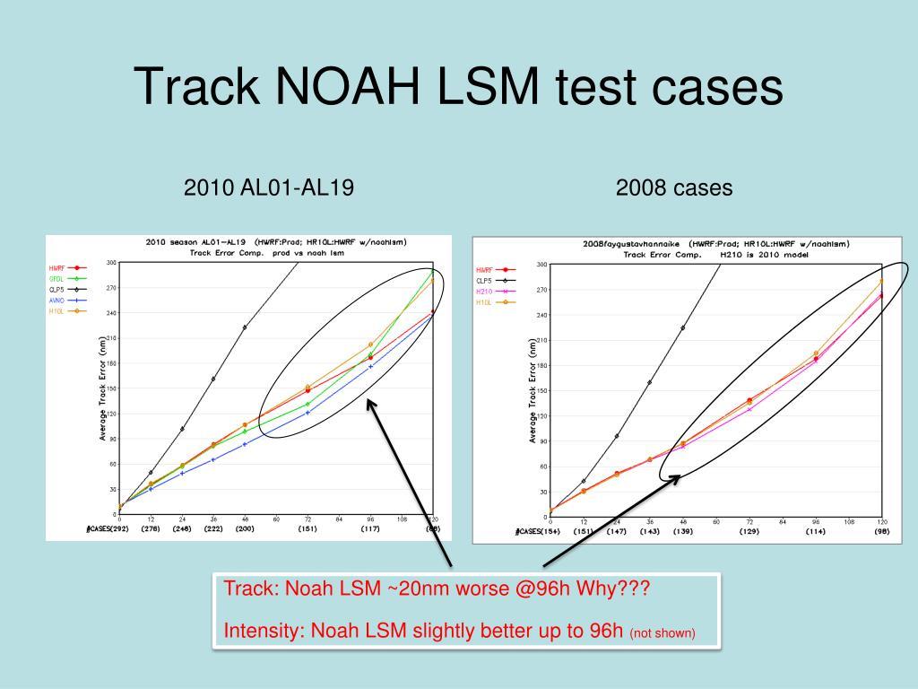 Track NOAH LSM test cases