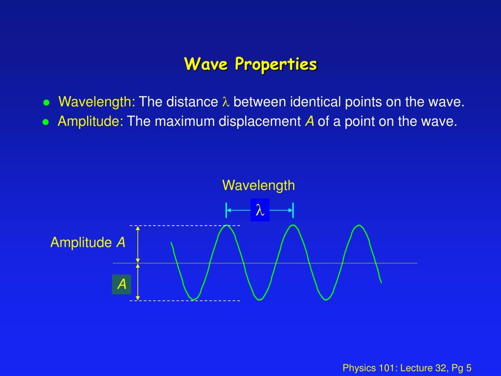 Wavelength: