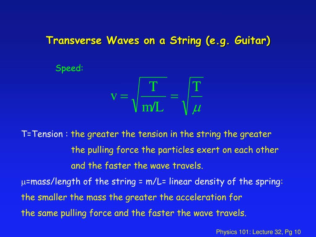 Transverse Waves on a String (e.g. Guitar)