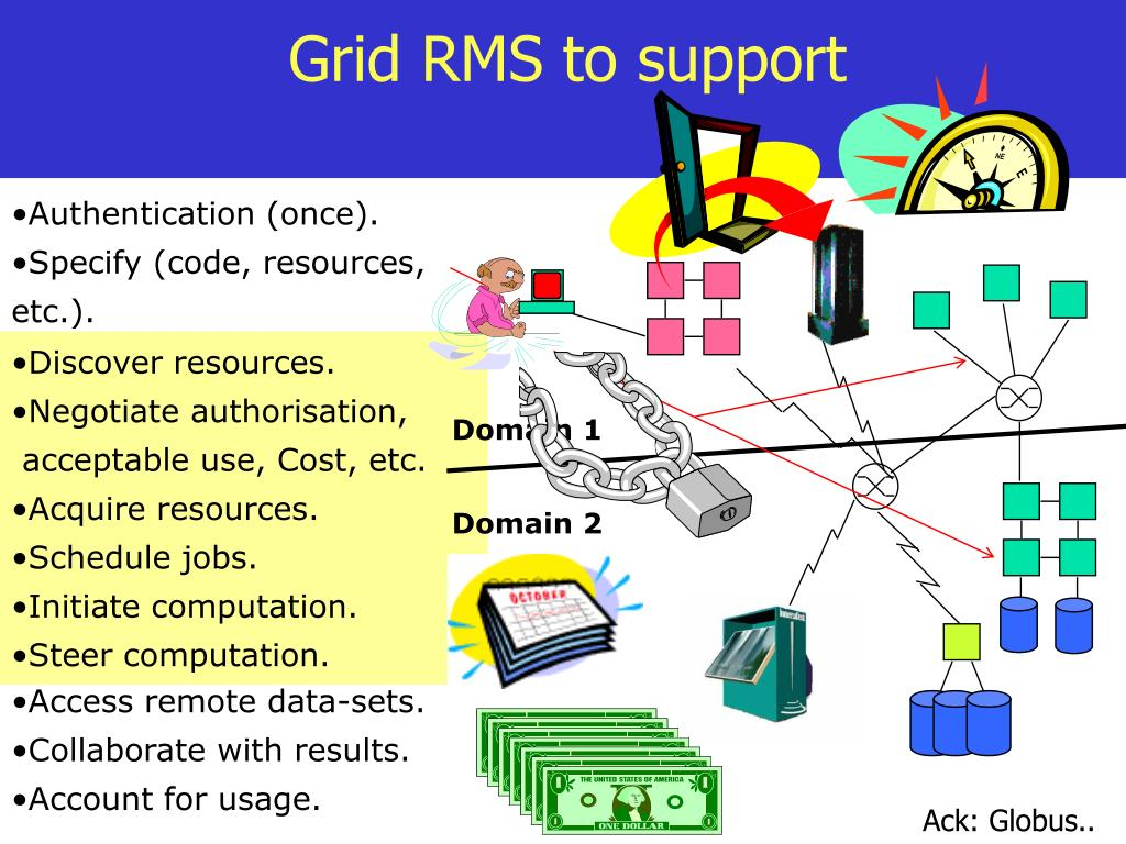Grid RMS to support