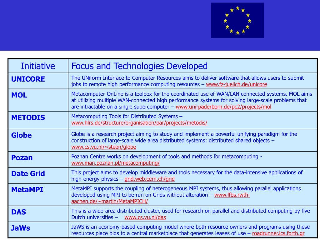 Table 4: Major European Grid Computing Efforts