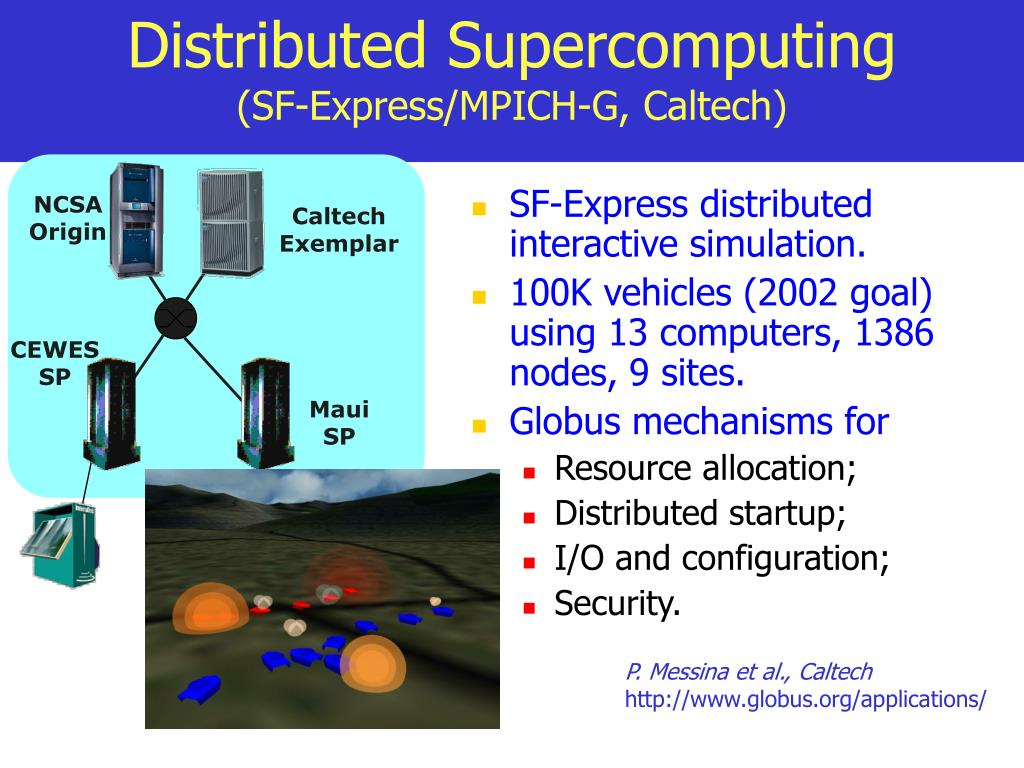 SF-Express distributed interactive simulation.