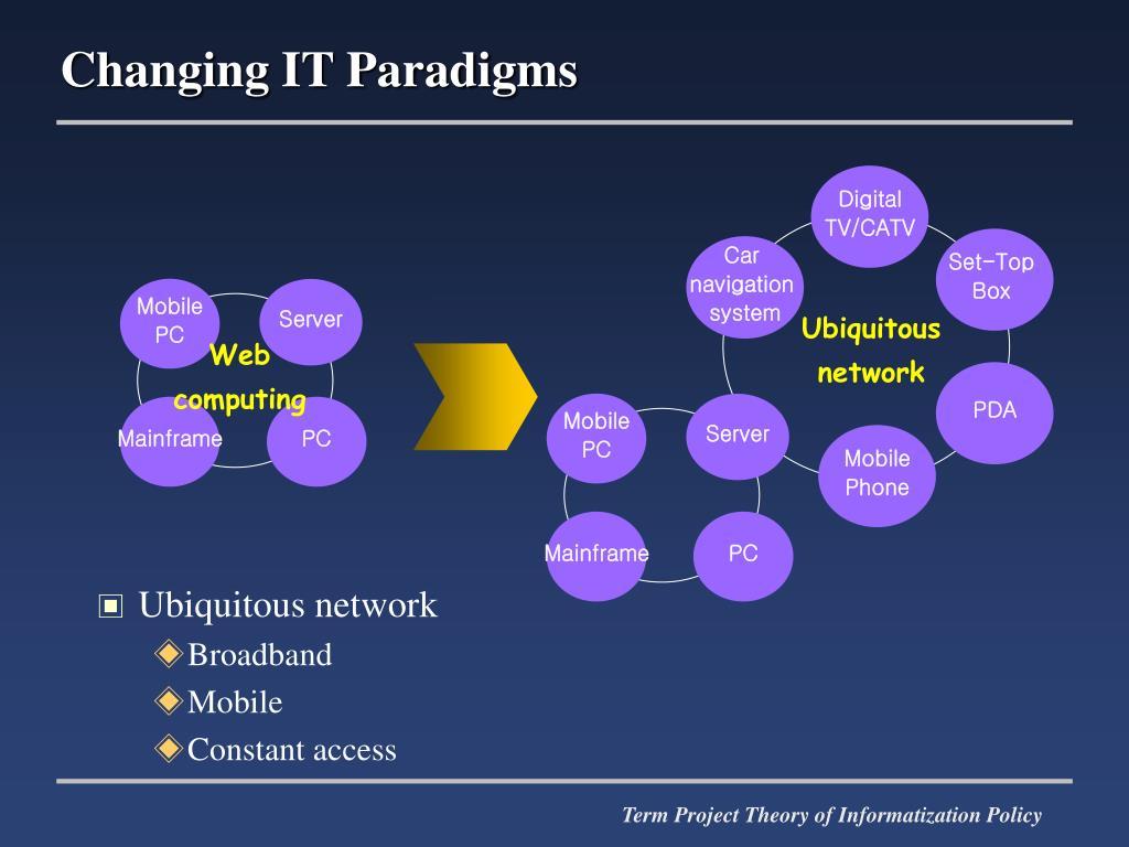 Changing IT Paradigms